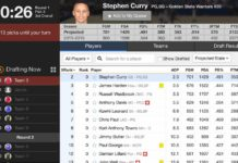NBA Yahoo Fantasy Drafts