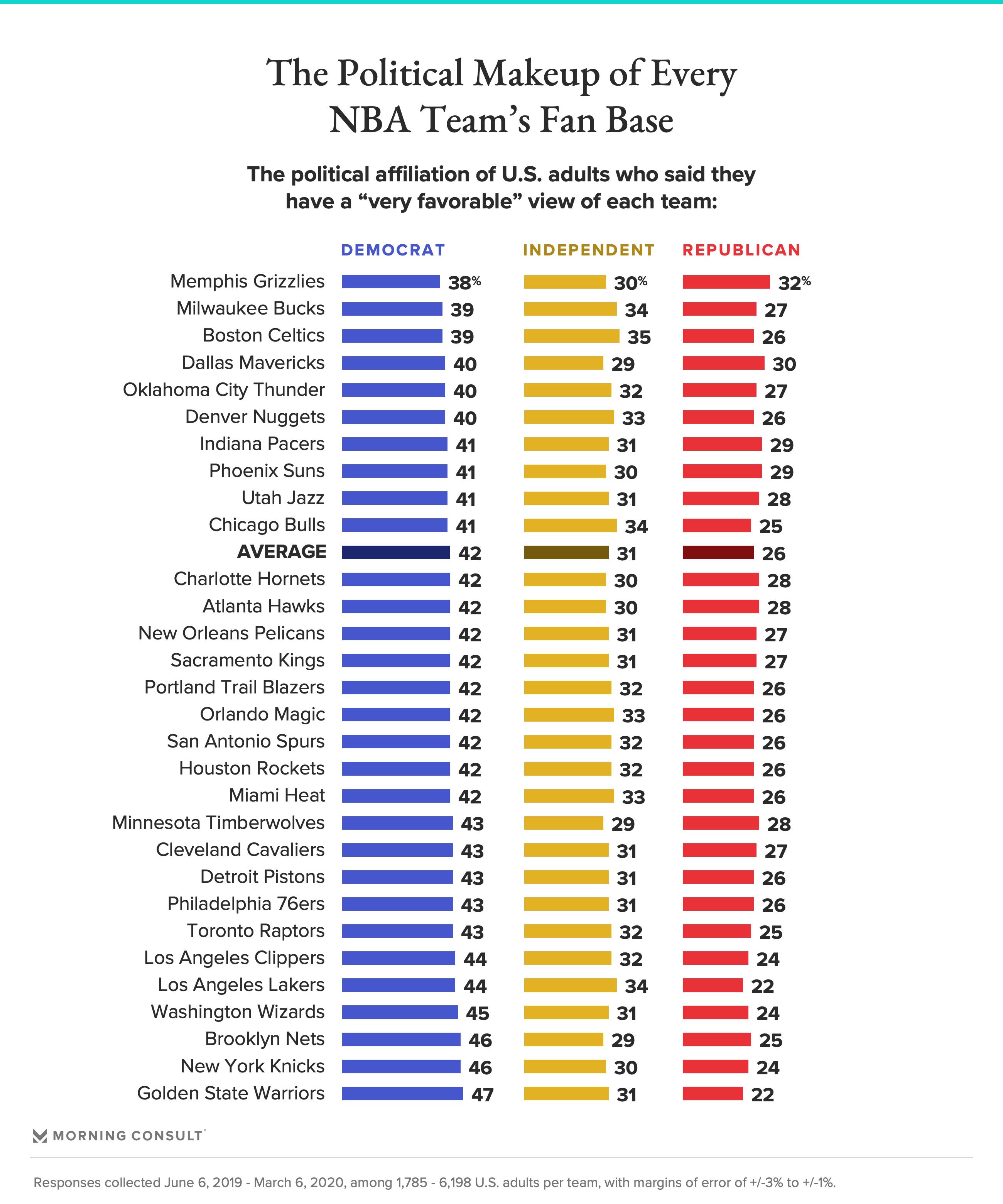 NBA-political